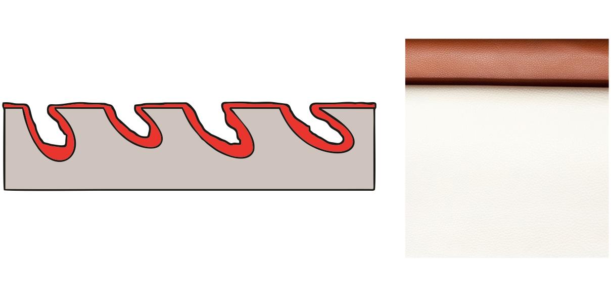 Semi anilinová kůže je barvená anilinová kůže, která je na povrchu lehce pigmentovaná.
